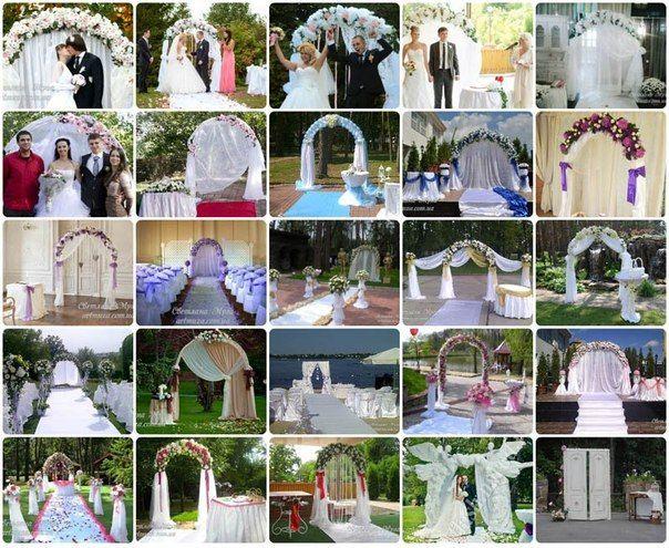 Свадьба  статьи посвященные подготовке и проведению свадьбы